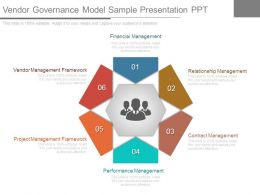 Vendor Governance Model Sample Presentation Ppt