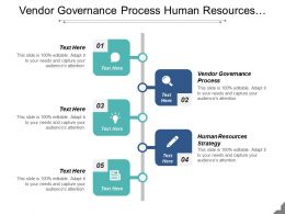 Vendor Governance Process Human Resources Strategy Strategic Partnership Cpb
