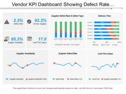 Vendor Kpi Dashboard Showing Defect Rate On-Time Suppliers And Lead Time