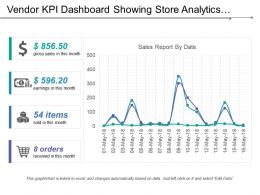 Vendor Kpi Dashboard Showing Gross Sales Earnings Sold And Sales Report