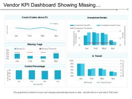Vendor Kpi Dashboard Showing Missing Percentage Unmatched Serials And Control Percentage