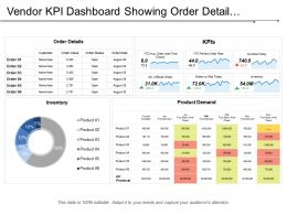 Vendor Kpi Dashboard Showing Order Detail Inventory And Orders To Ship Today