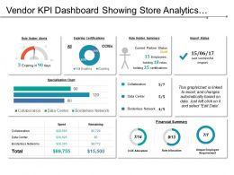 Vendor Kpi Dashboard Showing Role Holder Alerts And Specialization Chart