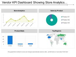 Vendor Kpi Dashboard Showing Store Analytics Sales By Product And Product Stats