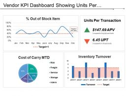 Vendor Kpi Dashboard Showing Units Per Transaction Percentage Out Of Stock Items