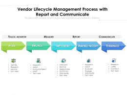 Vendor Lifecycle Management Process With Report And Communicate