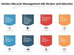 Vendor Lifecycle Management With Review And Selection