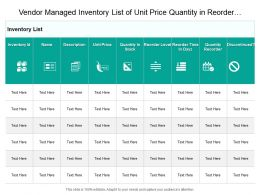 Vendor Managed Inventory List Of Unit Price Quantity In Reorder