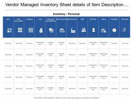 Vendor Managed Inventory Sheet Details Of Item Description Manufacturer Name Values