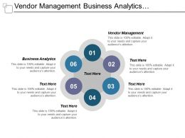 Vendor Management Business Analytics Customer Relationship Management Application Development Cpb