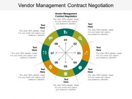 Vendor Management Contract Negotiation Ppt Powerpoint Presentation Model Background Cpb