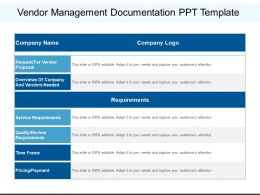 Vendor Management Documentation Ppt Template