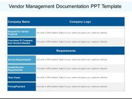 Vendor Management Documentation Ppt Template