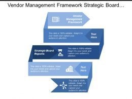 Vendor Management Framework Strategic Board Reports Capital Procurement Cpb