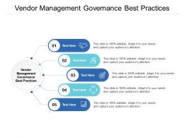 Vendor Management Governance Best Practices Ppt Powerpoint Presentation Gallery Icon Cpb