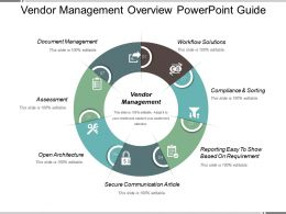 Vendor Management Overview Powerpoint Guide