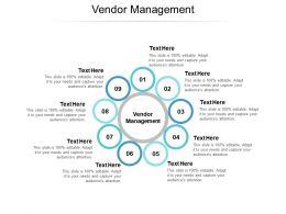 Vendor Management Ppt Powerpoint Presentation Inspiration Templates Cpb
