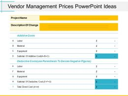 Vendor Management Prices Powerpoint Ideas