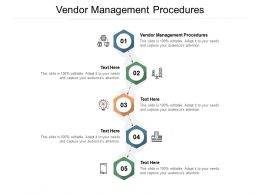 Vendor Management Procedures Ppt Powerpoint Presentation Ideas Example Cpb