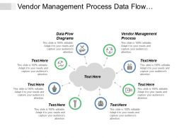 Vendor Management Process Data Flow Diagrams Business Process Flow Cpb