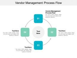 Vendor Management Process Flow Ppt Powerpoint Presentation Infographic Template Aids Cpb