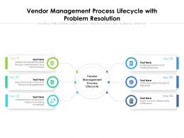 Vendor Management Process Lifecycle With Problem Resolution