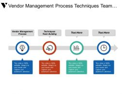 Vendor Management Process Techniques Team Building Project Quality Planning Cpb