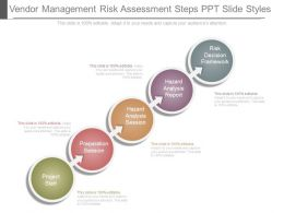 Vendor Management Risk Assessment Steps Ppt Slide Styles