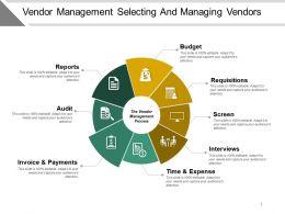 Vendor Management Selecting And Managing Vendors Ppt Background
