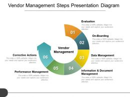 Vendor Management Steps Presentation Diagram