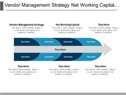 Vendor Management Strategy Net Working Capital Cash Management Cpb