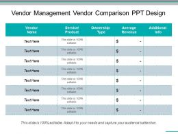 Vendor Management Vendor Comparison Ppt Design