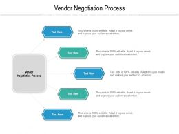 Vendor Negotiation Process Ppt Powerpoint Presentation Gallery Ideas Cpb