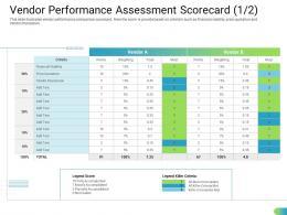 Vendor Performance Assessment Scorecard Criteria Standardizing Supplier Performance Management Process Ppt Ideas