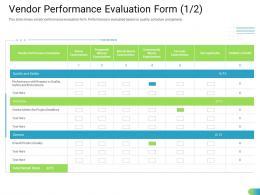 Vendor Performance Evaluation Form Meets Standardizing Supplier Performance Management Process Ppt Introduction