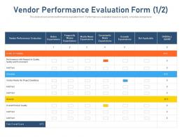 Vendor Performance Evaluation Form Score Consistently Meets Expectations Ppt Images
