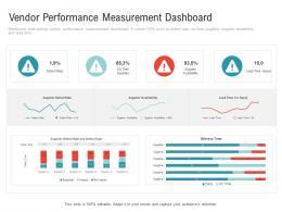 Vendor Performance Measurement Dashboard Embedding Vendor Performance Improvement Plan Ppt Structure