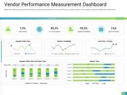 Vendor Performance Measurement Dashboard Standardizing Supplier Performance Management Process Ppt Inspiration