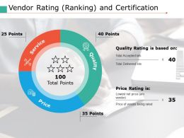 Vendor Rating Ranking And Certification Ppt Portfolio Files