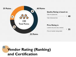 Vendor Rating Ranking And Certification Ppt Powerpoint Presentation Icon Slide Portrait