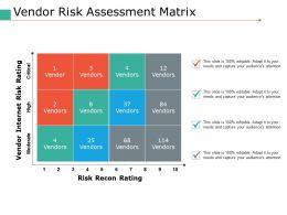 Vendor Risk Assessment Matrix Ppt Portfolio Gallery