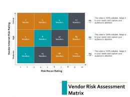 Vendor Risk Assessment Matrix Ppt Powerpoint Presentation Visual Aids Professional