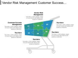 Vendor Risk Management Customer Success Management Product Development Cpb
