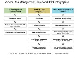 Vendor Risk Management Framework Ppt Infographics