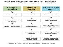 vendor_risk_management_framework_ppt_infographics_Slide01
