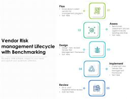 Vendor Risk Management Lifecycle With Benchmarking