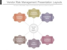 Vendor Risk Management Presentation Layouts