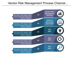 Vendor Risk Management Process Channel Marketing Operations Esg Investments Cpb