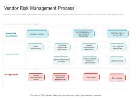 Vendor Risk Management Process Embedding Vendor Performance Improvement Plan Ppt Template