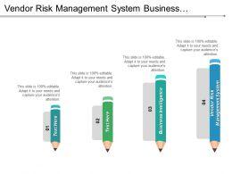 Vendor Risk Management System Business Intelligence Utility Marketing Cpb